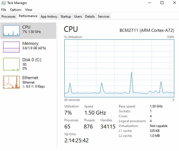 Usage after optimization script. 7% CPU usage, and 0.8Gb of ram. 0% disk usage
